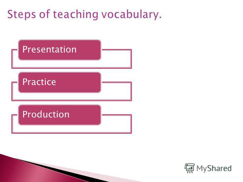 PresentationPracticeProduction