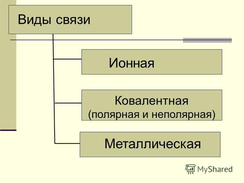 Химические формулы. АБВГДЕЖ 1 HCIСO 2 MgNaOHCuOCuSO 4 НNО 3 2 Na 2 OFе(ОН) 3 АI 2 О 3 Н2OН2ONaCP2O5P2O5 3 FeАgNО 3 Cu(OH) 2 PСаОH 2 SiO 3 CI 2 4 CuCI 2 CaNaCIСаСО 3 Н2Н2 ZnOCu 5 SО З K2SK2SSZnNa 2 SO 4 O2O2 АI(ОН) 3 6 N2N2 H 3 PO 4 SO 2 FeOH 2 CO 3 N