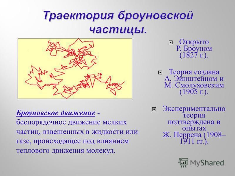 Открыто Р. Броуном (1827 г.). Теория создана А. Эйнштейном и М. Смолуховским (1905 г.). Экспериментально теория подтверждена в опытах Ж. Перрена (1908– 1911 гг.). Броуновское движение - беспорядочное движение мелких частиц, взвешенных в жидкости или