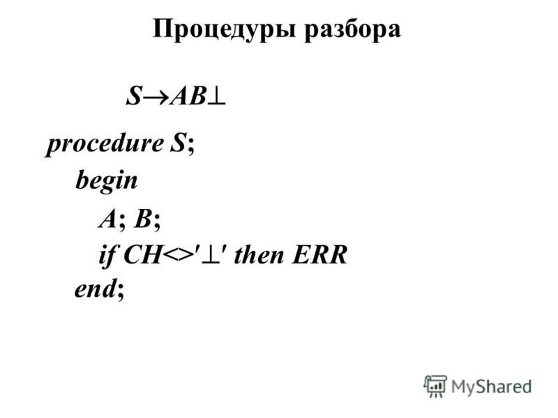 Процедуры разбора S AB procedure S; begin A; B; if CH<> then ERR end;