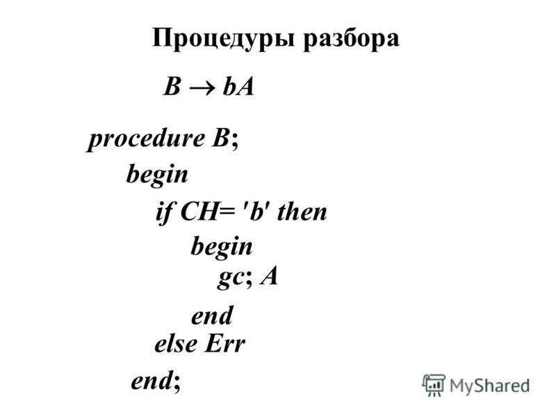 Процедуры разбора B bA procedure B; begin if CH= b then begin gc; А end else Err end;