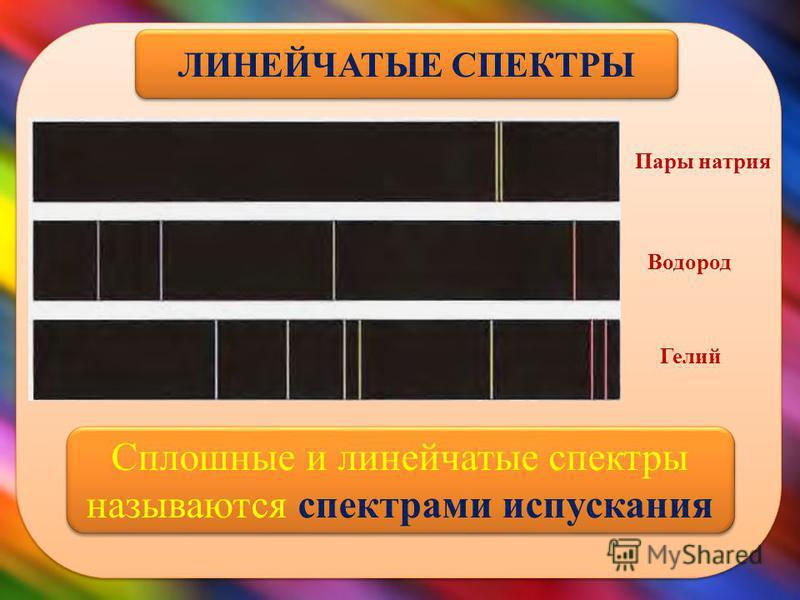 ЛИНЕЙЧАТЫЕ СПЕКТРЫ Пары натрия Водород Гелий Сплошные и линейчатые спектры называются спектрами испускания