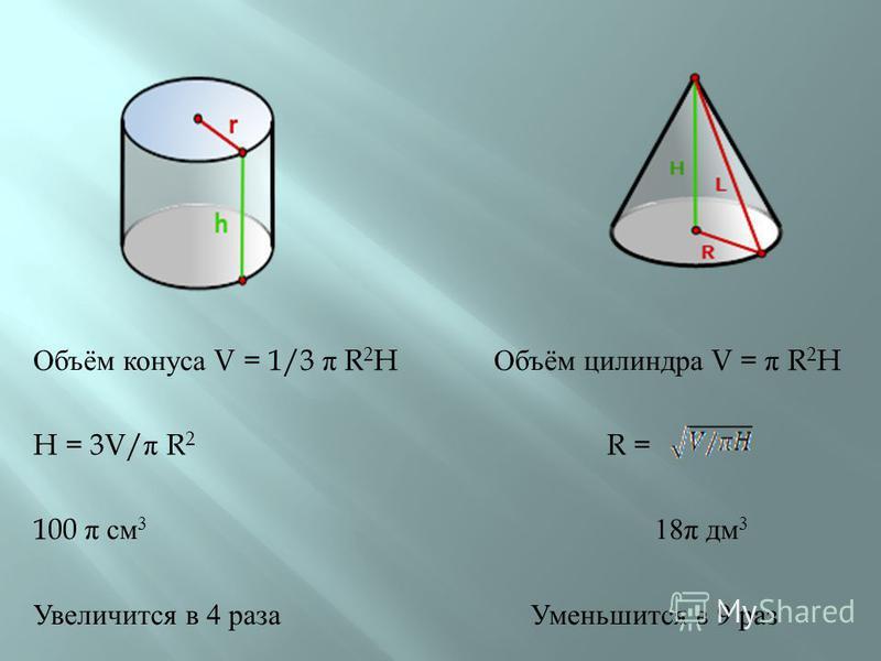 Объём конуса V = 1/3 π R 2 H Объём цилиндра V = π R 2 H H = 3V/ π R 2 R = 100 π см 3 18 π дм 3 Увеличится в 4 раза Уменьшится в 9 раз