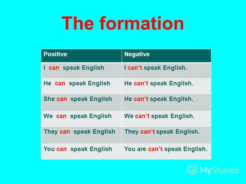 The formation PositiveNegative I can speak EnglishI cant speak English. He can speak EnglishHe cant speak English. She can speak EnglishHe cant speak English. We can speak EnglishWe cant speak English. They can speak EnglishThey cant speak English. Y