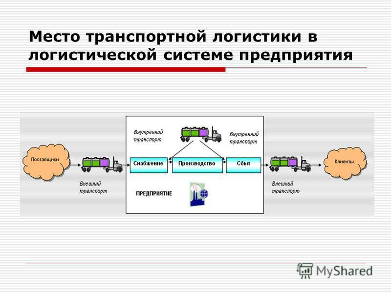 Место транспортной логистики в логистической системе предприятия