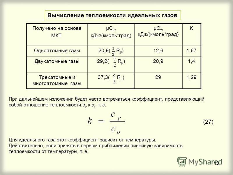 10 Вычисление теплоемкости идеальных газов (27) При дальнейшем изложении будет часто встречаться коэффициент, представляющий собой отношение теплоемкости с р к с v, т. е. Для идеального газа этот коэффициент зависит от температуры. Действительно, есл
