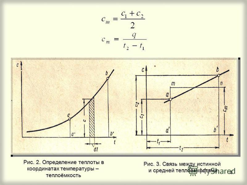 4 Рис. 2. Определение теплоты в координатах температуры – теплоёмкость Рис. 3. Связь между истинной и средней теплоёмкостями