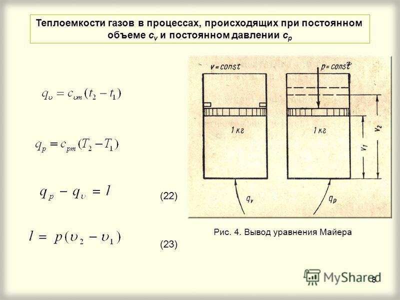 8 Теплоемкости газов в процессах, происходящих при постоянном объеме c v и постоянном давлении с р Рис. 4. Вывод уравнения Майера (22) (23)