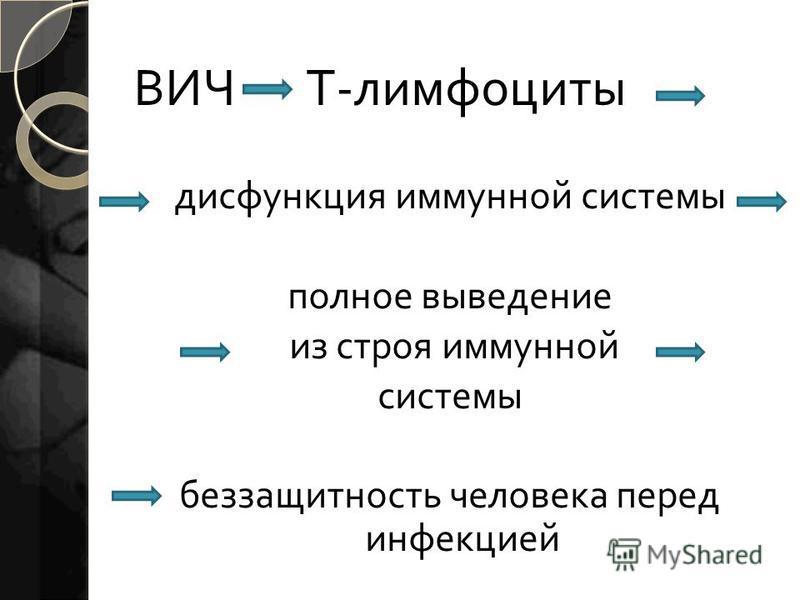 ВИЧ Т - лимфоциты дисфункция иммунной системы полное выведение из строя иммунной системы беззащитность человека перед инфекцией