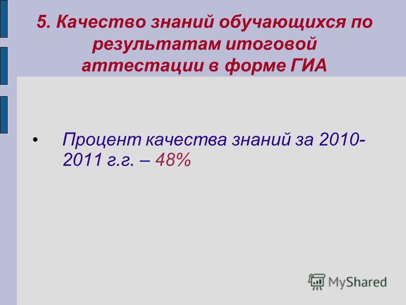 5. Качество знаний обучающихся по результатам итоговой аттестации в форме ГИА Процент качества знаний за 2010- 2011 г.г. – 48%