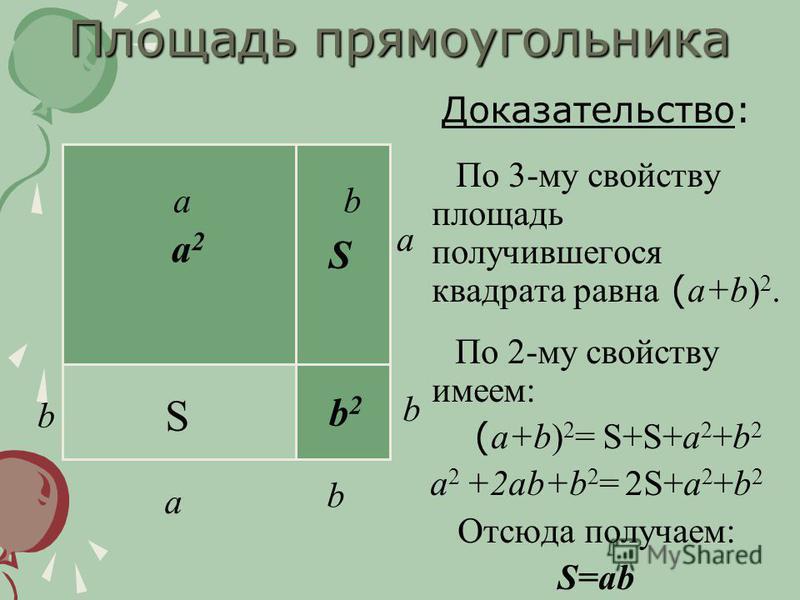 S b a ab a b b a 2 b 2 S Площадь прямоугольника Доказательство: По 3-му свойству площадь получившегося квадрата равна ( а+b) 2. По 2-му свойству имеем: ( а+b) 2 = S+S+а 2 +b 2 а 2 +2 аb+b 2 = 2S+а 2 +b 2 Отсюда получаем: S=ab