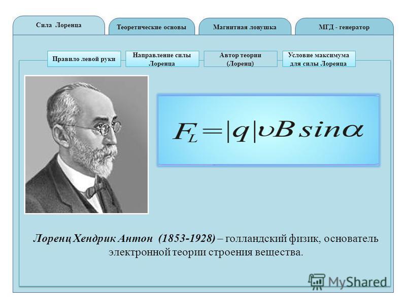 Теоретические основы Сила Лоренца МГД - генератор Магнитная ловушка Правило левой руки Направление силы Лоренца Автор теории (Лоренц) Условие максимума для силы Лоренца Лоренц Хендрик Антон (1853-1928) – голландский физик, основатель электронной теор