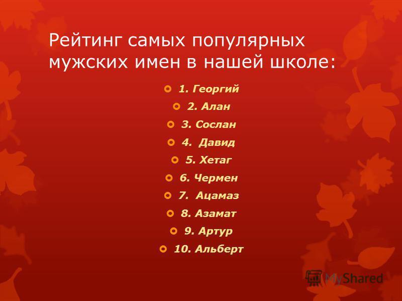Рейтинг самых популярных мужских имен в нашей школе: 1. Георгий 2. Алан 3. Сослан 4. Давид 5. Хетаг 6. Чермен 7. Ацамаз 8. Азамат 9. Артур 10. Альберт