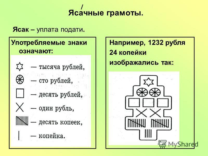 Ясачные грамоты. Ясак – уплата подати. Употребляемые знаки означают: Например, 1232 рубля 24 копейки изображались так:
