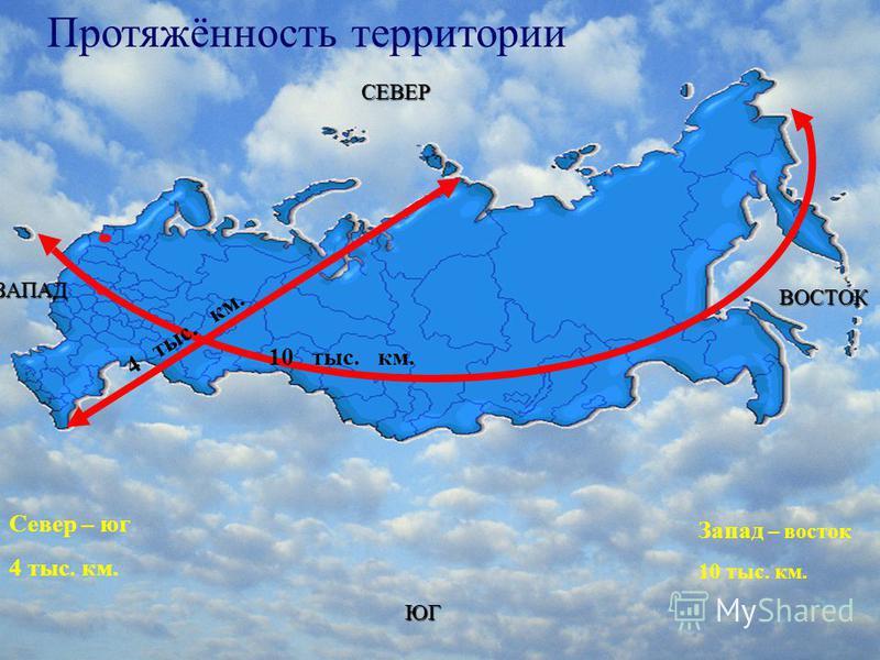 Протяжённость территории 4 т ы с. к м. 10 тыс. км. Север – юг 4 тыс. км. Запад – восток 10 тыс. км. СЕВЕР ЮГ ЗАПАД ВОСТОК
