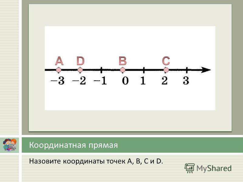 Координатная прямая Назовите координаты точек А, В, С и D.