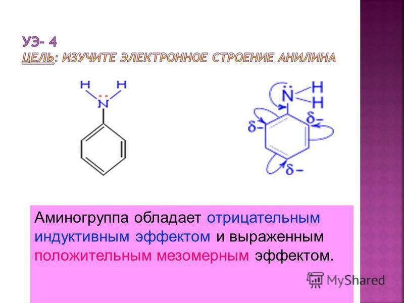 Аминогруппа обладает отрицательным индуктивным эффектом и выраженным положительным мезомерным эффектом.