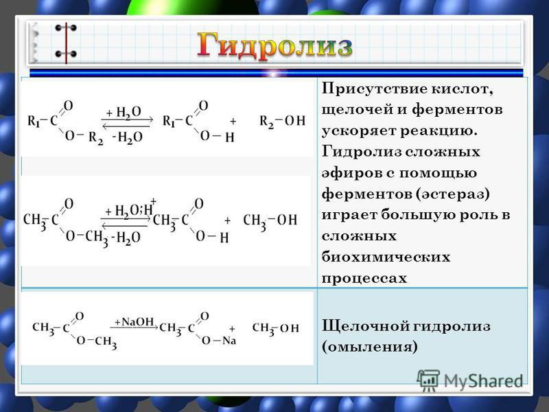 Присутствие кислот, щелочей и ферментов ускоряет реакцию. Гидролиз сложных эфиров с помощью ферментов (эстераз) играет большую роль в сложных биохимических процессах Щелочной гидролиз (омыления)