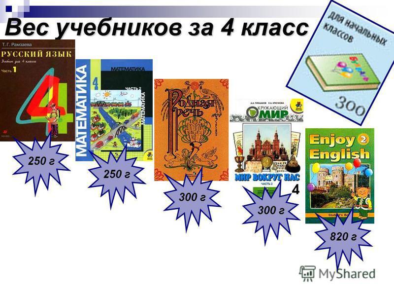 Вес учебников за 3 класс 400 г 250 г 420 г 350 г