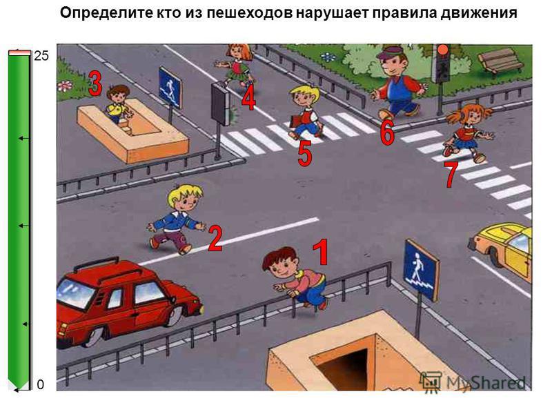 0 25 Определите кто из пешеходов нарушает правила движения