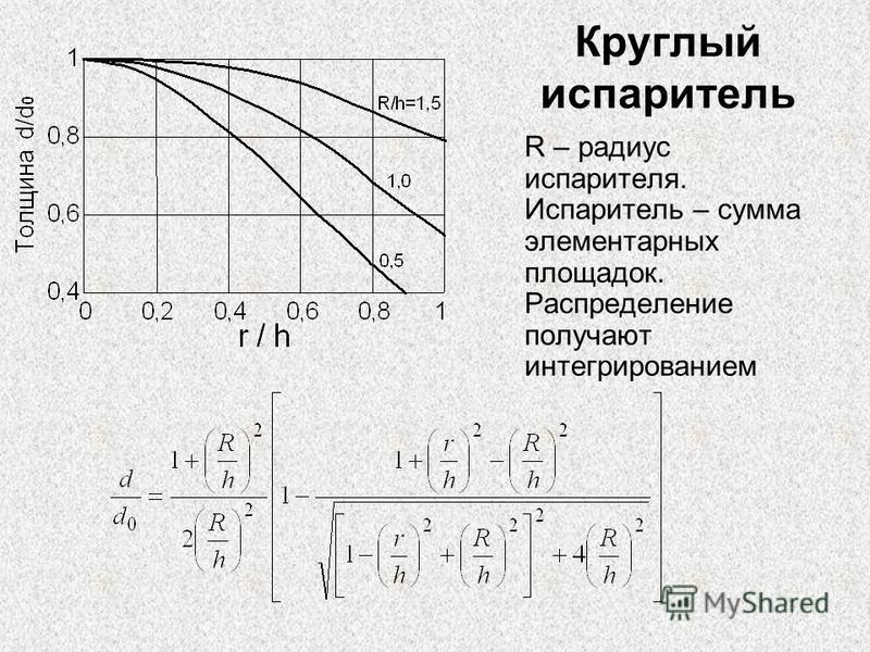 Круглый испаритель R – радиус испарителя. Испаритель – сумма элементарных площадок. Распределение получают интегрированием