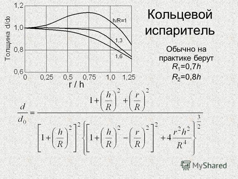 Кольцевой испаритель Обычно на практике берут R 1 =0,7h R 2 =0,8h
