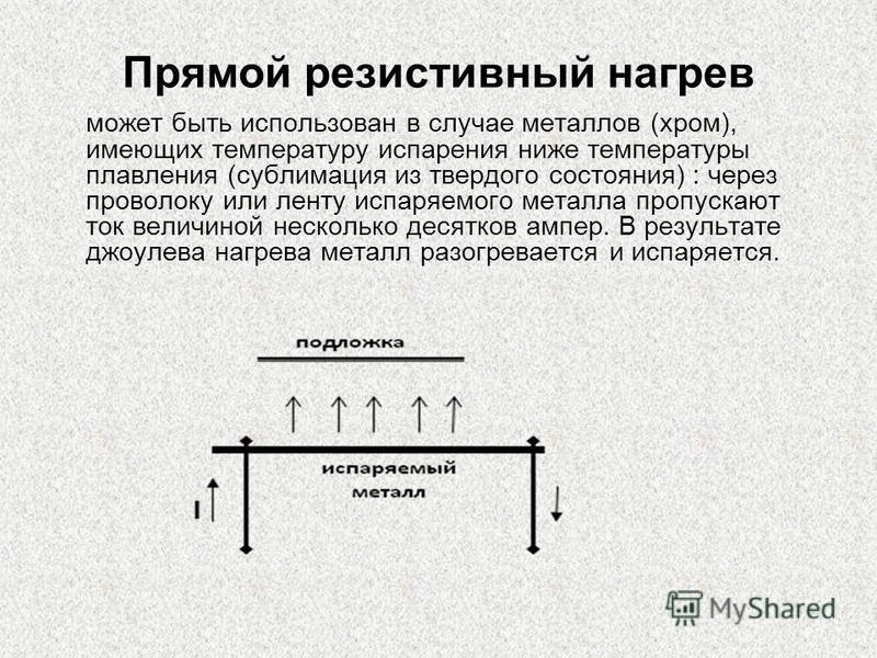 Прямой резистивный нагрев может быть использован в случае металлов (хром), имеющих температуру испарения ниже температуры плавления (сублимация из твердого состояния) : через проволоку или ленту испаряемого металла пропускают ток величиной несколько