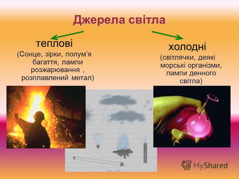 Джерела світла теплові (Сонце, зірки, полумя багаття, лампи розжарювання, розплавлений метал) холодні (світлячки, деякі морські організми, лампи денного світла)