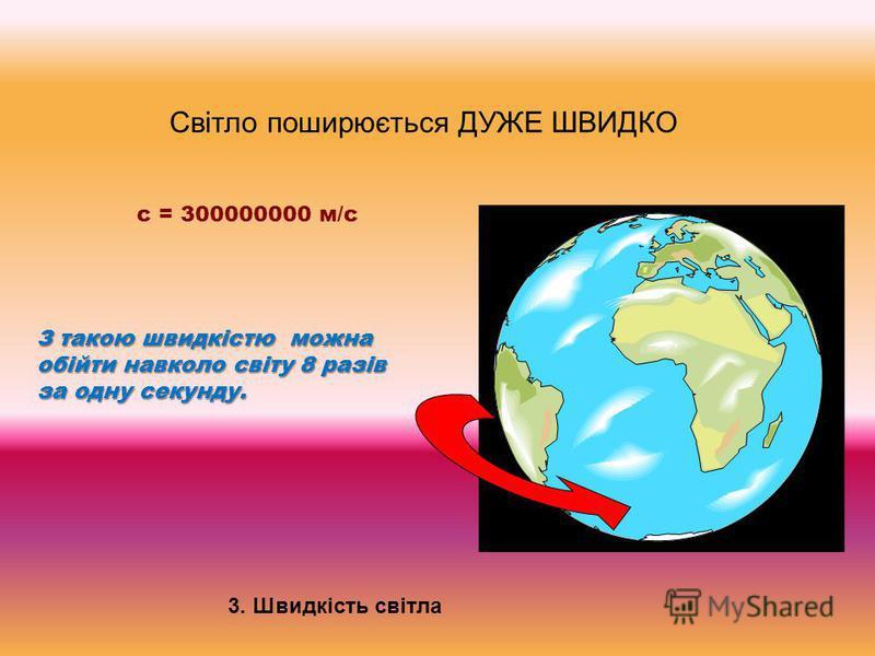 Свiтло поширюється ДУЖЕ ШВИДКО З такою швидкістю можна обійти навколо світу 8 разів за oдну сeкунду. 3. Швидкість світла с = 300000000 м/с