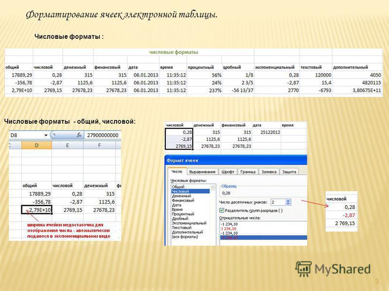 3 Форматирование ячеек электронной таблицы. Числовые форматы : Числовые форматы - общий, числовой: