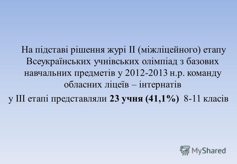 На підставі рішення журі ІІ (міжліцейного) етапу Всеукраїнських учнівських олімпіад з базових навчальних предметів у 2012-2013 н.р. команду обласних ліцеїв – інтернатів у ІІІ етапі представляли 23 учня (41,1%) 8-11 класів