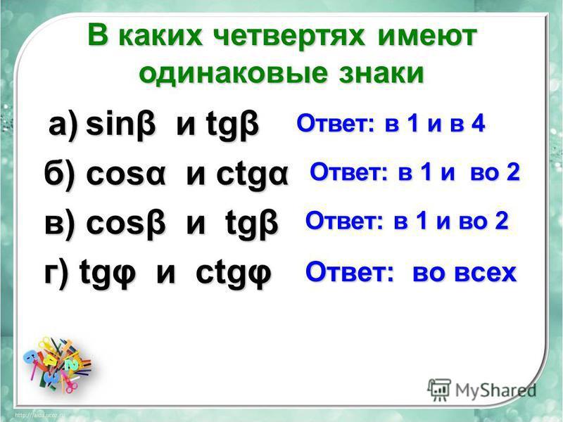 В каких четвертях имеют одинаковые знаки а)sinβ и tgβ а) sinβ и tgβ б) cosα и сtgα б) cosα и сtgα в) cosβ и tgβ в) cosβ и tgβ г) tgφ и сtgφ г) tgφ и сtgφ Ответ: в 1 и в 4 Ответ: в 1 и во 2 Ответ: во всех