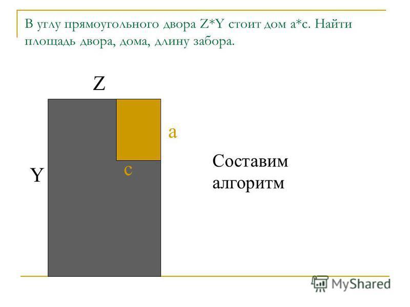 В углу прямоугольного двора Z*Y стоит дом а*с. Найти площадь двора, дома, длину забора. Z Y а с Составим алгоритм