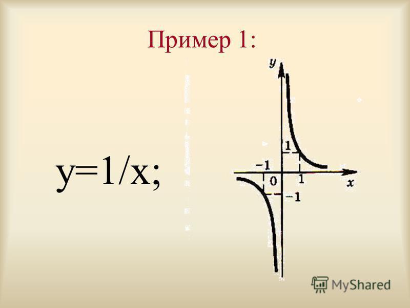 Симметрия графиков функций О симметрии графиков функций уместно говорить когда функция является четной или нечетной. Вспомним определения: Функция f(x), удовлетворяющая условию f(-x)=-f(x) для всех х из области определения этой функции, называется НЕ