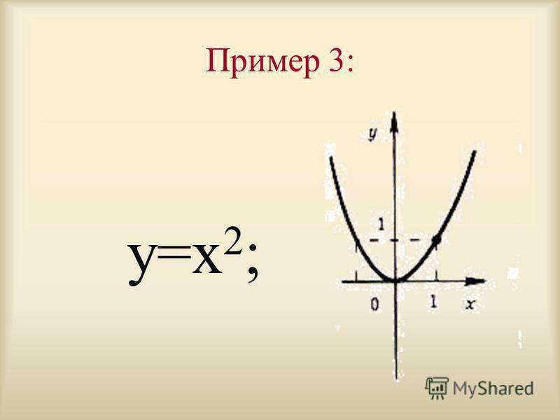 Пример 2: y=x 3
