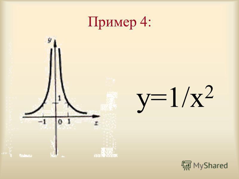 Пример 3: y=x 2 ;