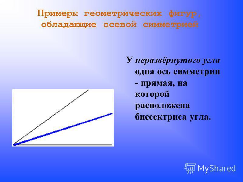 Определение. Фигура называется симметричной относительно прямой а, если для каждой точки фигуры симметричная ей точка относительно прямой а также принадлежит этой фигуре. Прямая а называется осью симметрии фигуры. Говорят также, что фигура обладает о