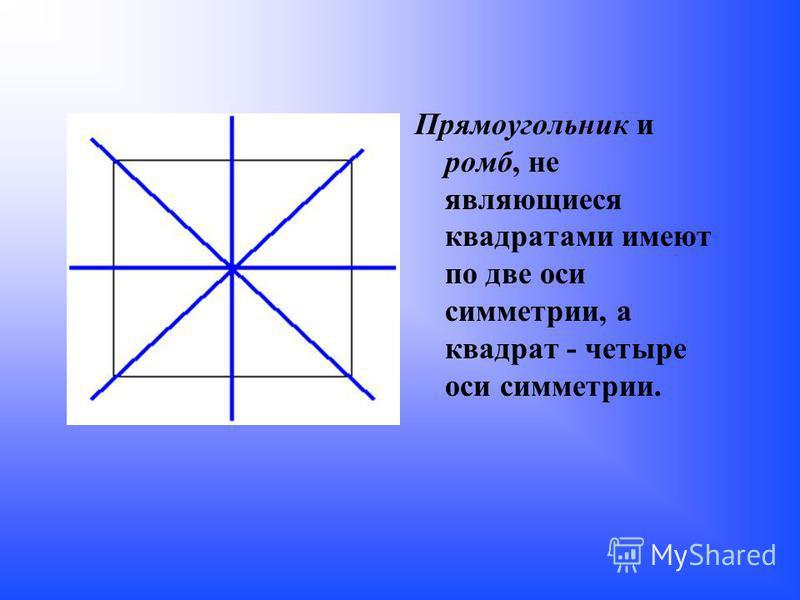 Равнобедренный(но не равносторонний) треугольник имеет также одну ось симметрии. а равносторонний треугольник - три основные симметрии.