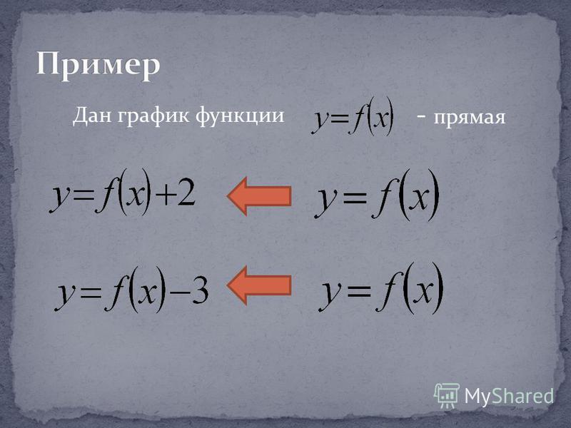 Дан график функции - прямая