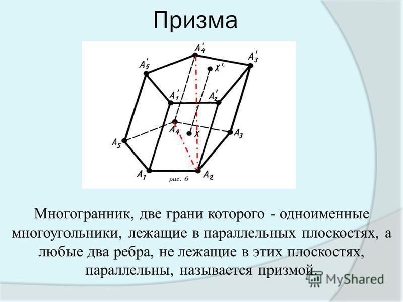 Призма Многогранник, две грани которого - одноименные многоугольники, лежащие в параллельных плоскостях, а любые два ребра, не лежащие в этих плоскостях, параллельны, называется призмой.