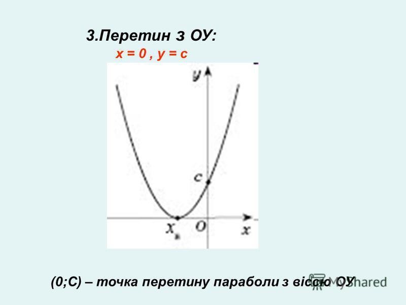 3.Перетин з ОУ: х = 0, у = с (0;С) – точка перетину параболи з віссю ОУ