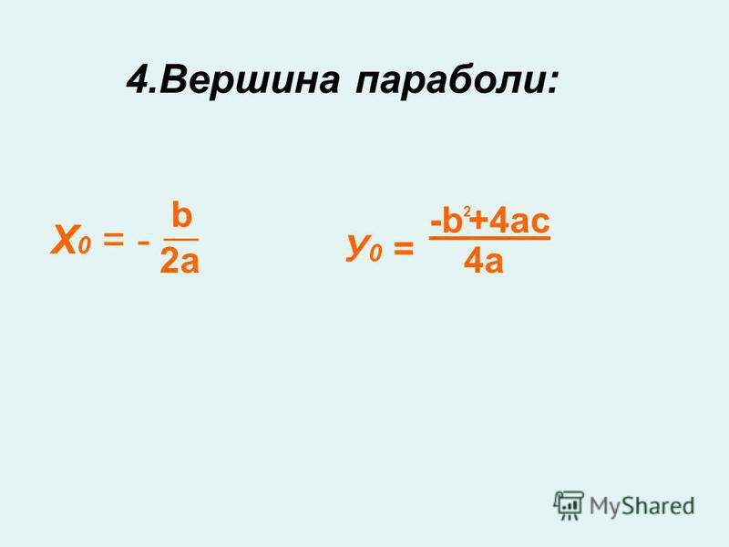 4.Вершина параболи: -b +4ac 4a b 2a Х 0 = - У 0 = 2