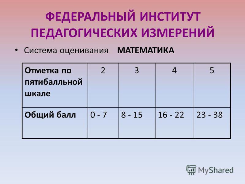 ФЕДЕРАЛЬНЫЙ ИНСТИТУТ ПЕДАГОГИЧЕСКИХ ИЗМЕРЕНИЙ Система оценивания МАТЕМАТИКА Отметка по пятибалльной шкале 2345 Общий балл 0 - 78 - 1516 - 2223 - 38