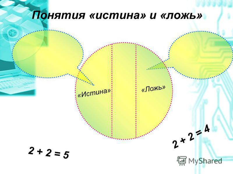 Понятия «истина» и «ложь» «Истина» «Ложь» 2 + 2 = 5 2 + 2 = 4 Истинное высказывание верно отражает действительность Значение высказывания не соответствует истине