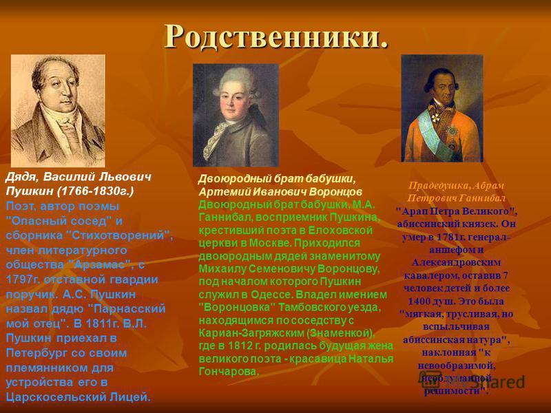 Родственники. Дядя, Василий Львович Пушкин (1766-1830 г.) Поэт, автор поэмы