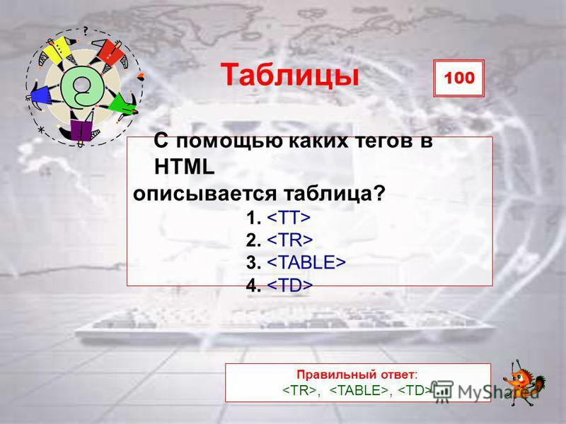 100 Таблицы С помощью каких тегов в HTML описывается таблица? 1. 2. 3. 4. Правильный ответ:,,