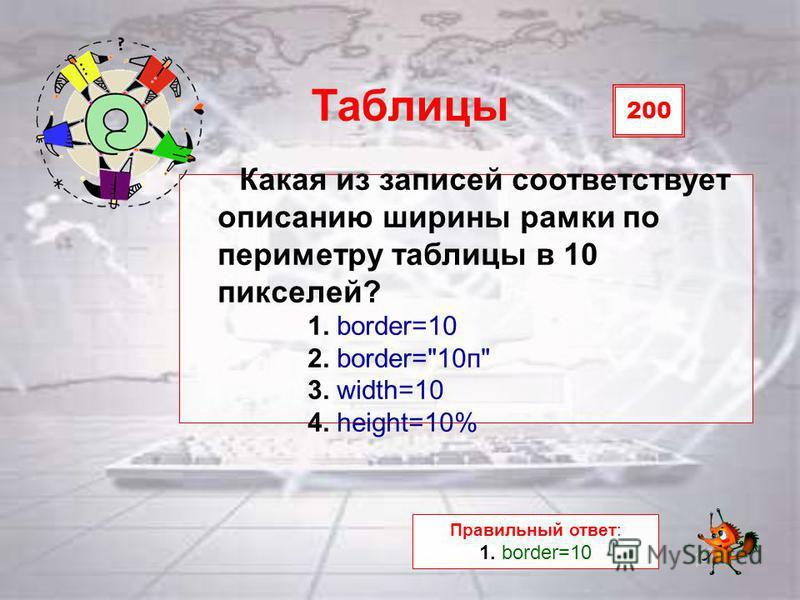 200 Таблицы Какая из записей соответствует описанию ширины рамки по периметру таблицы в 10 пикселей? 1. border=10 2. border=10 п 3. width=10 4. height=10% Правильный ответ: 1. border=10