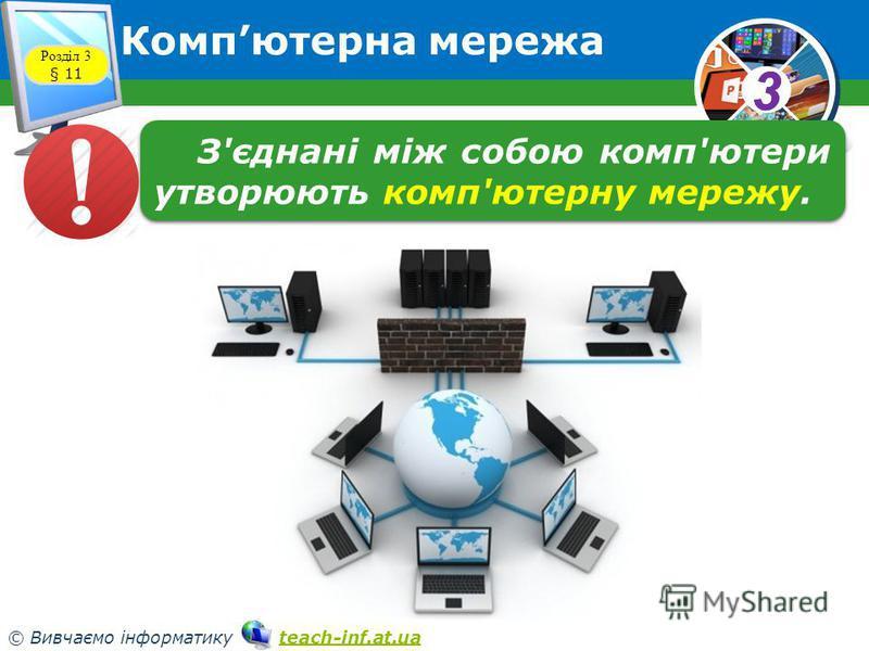 33 © Вивчаємо інформатику teach-inf.at.uateach-inf.at.ua Компютерна мережа Розділ 3 § 11 З'єднані між собою комп'ютери утворюють комп'ютерну мережу.