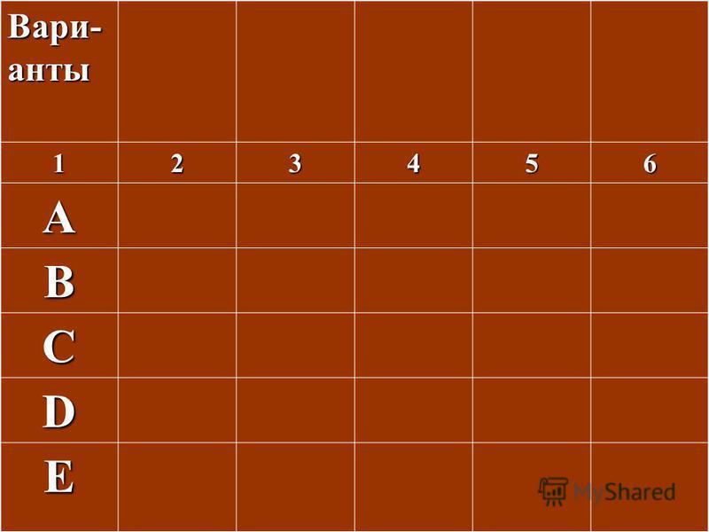 Вари- анты 123456 A B C D E