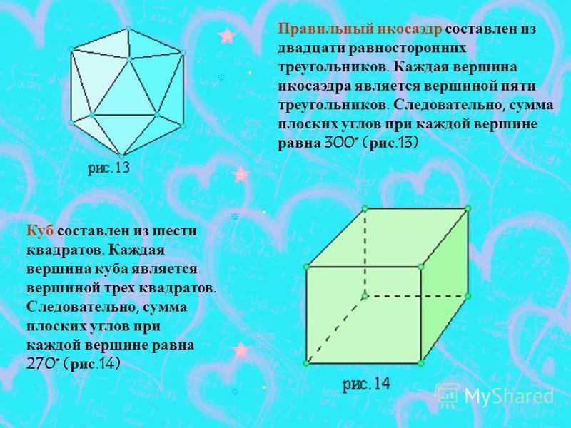 Правильный икосаэдр составлен из двадцати равносторонних треугольников. Каждая вершина икосаэдра является вершиной пяти треугольников. Следовательно, сумма плоских углов при каждой вершине равна 300° (рис.13) Куб составлен из шести квадратов. Каждая